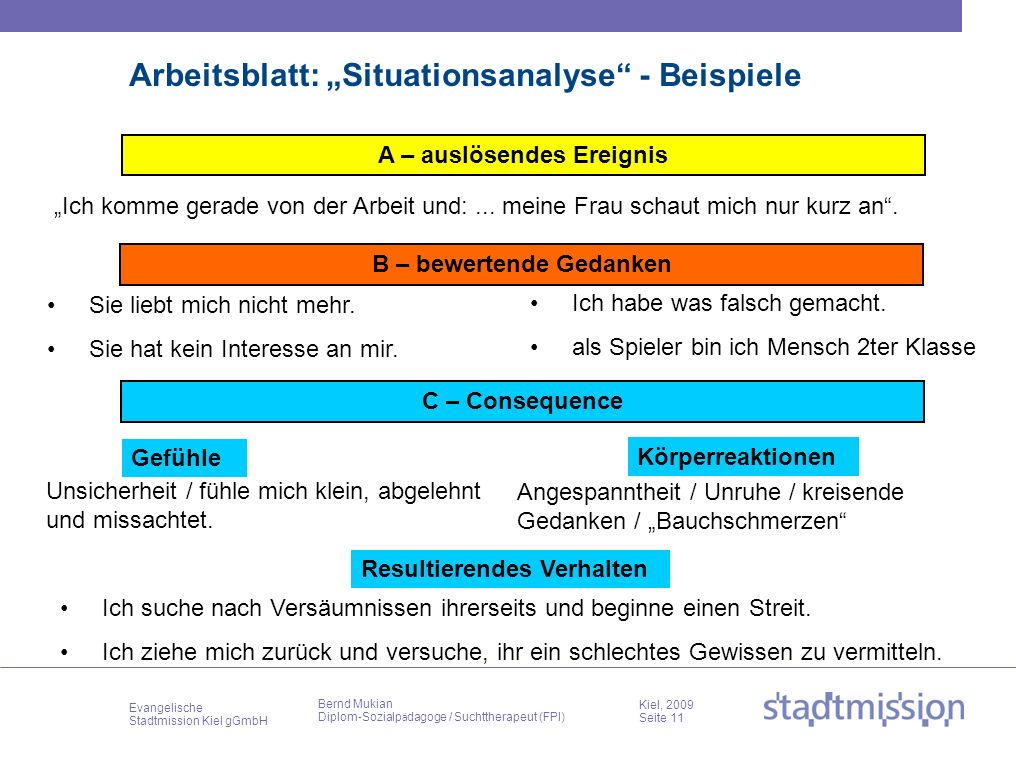 Evangelische Stadtmission Kiel gGmbH Kiel, 2009 Seite 11 Bernd Mukian Diplom-Sozialp ä dagoge / Suchttherapeut (FPI) Arbeitsblatt: Situationsanalyse -