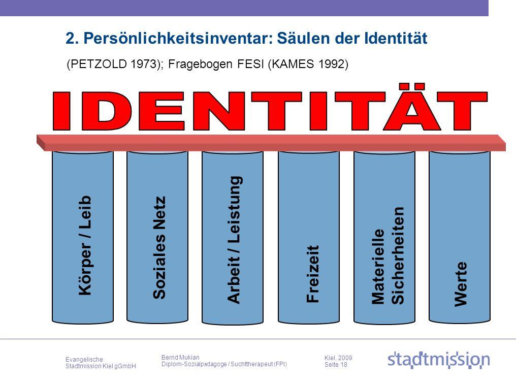 Evangelische Stadtmission Kiel gGmbH Kiel, 2009 Seite 18 Bernd Mukian Diplom-Sozialp ä dagoge / Suchttherapeut (FPI) 2. Persönlichkeitsinventar: Säule