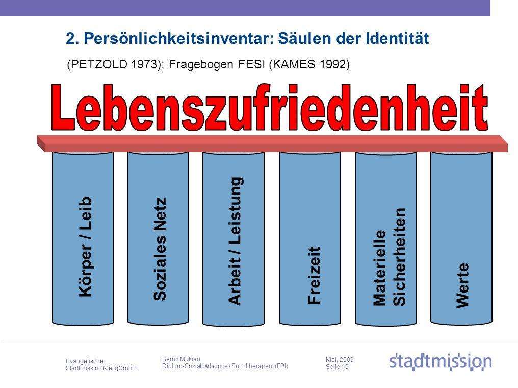 Evangelische Stadtmission Kiel gGmbH Kiel, 2009 Seite 19 Bernd Mukian Diplom-Sozialp ä dagoge / Suchttherapeut (FPI) 2. Persönlichkeitsinventar: Säule