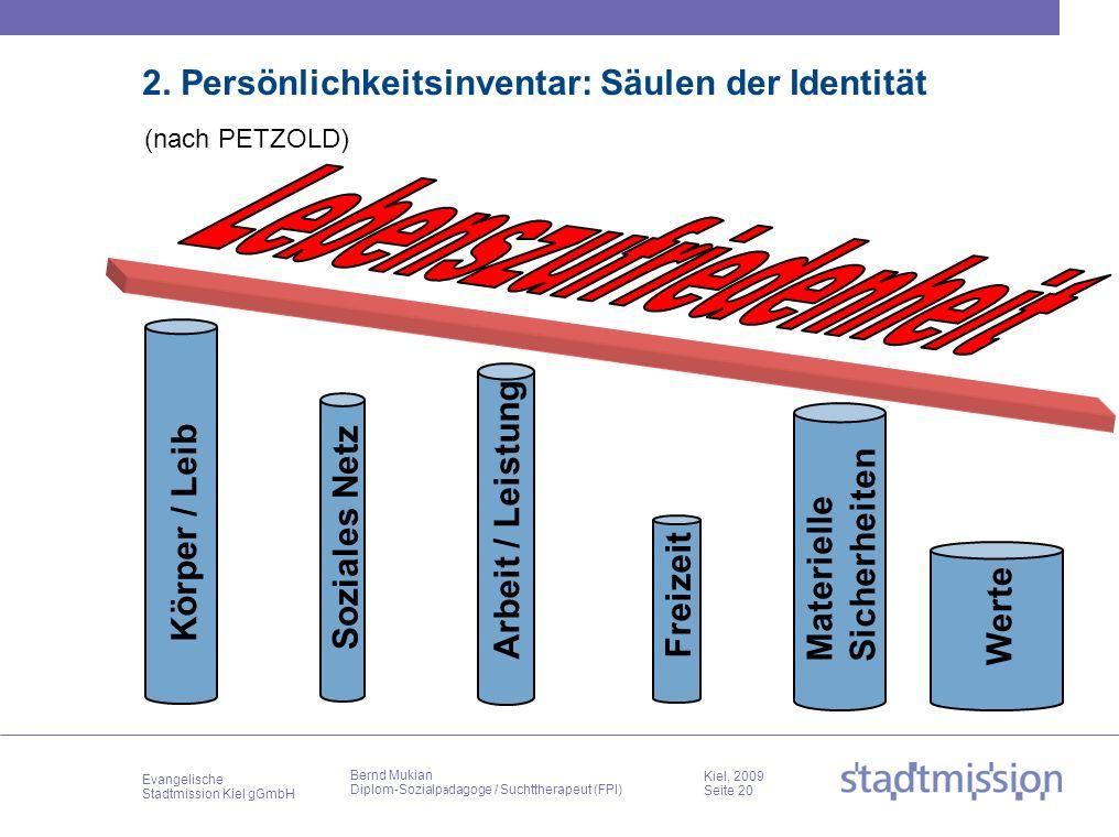 Evangelische Stadtmission Kiel gGmbH Kiel, 2009 Seite 20 Bernd Mukian Diplom-Sozialp ä dagoge / Suchttherapeut (FPI) 2. Persönlichkeitsinventar: Säule