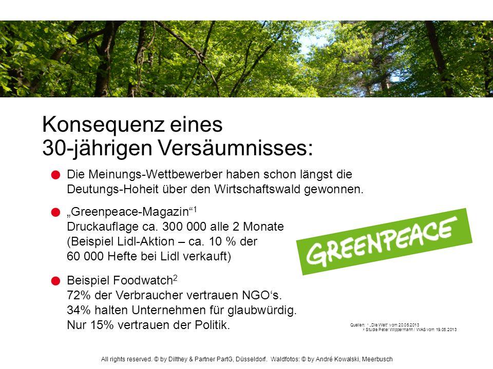 Beispiel Foodwatch 2 72% der Verbraucher vertrauen NGOs. 34% halten Unternehmen für glaubwürdig. Nur 15% vertrauen der Politik. Greenpeace-Magazin 1 D