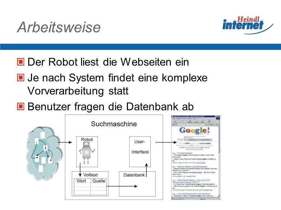 Arbeitsweise Der Robot liest die Webseiten ein Je nach System findet eine komplexe Vorverarbeitung statt Benutzer fragen die Datenbank ab