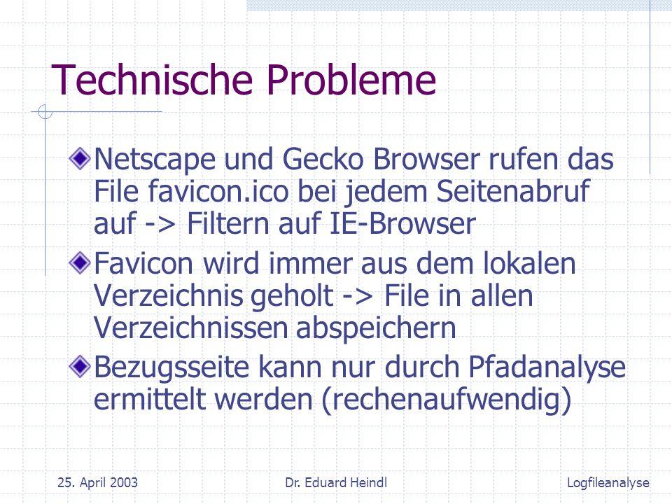 25. April 2003Dr. Eduard Heindl Technische Probleme Netscape und Gecko Browser rufen das File favicon.ico bei jedem Seitenabruf auf -> Filtern auf IE-