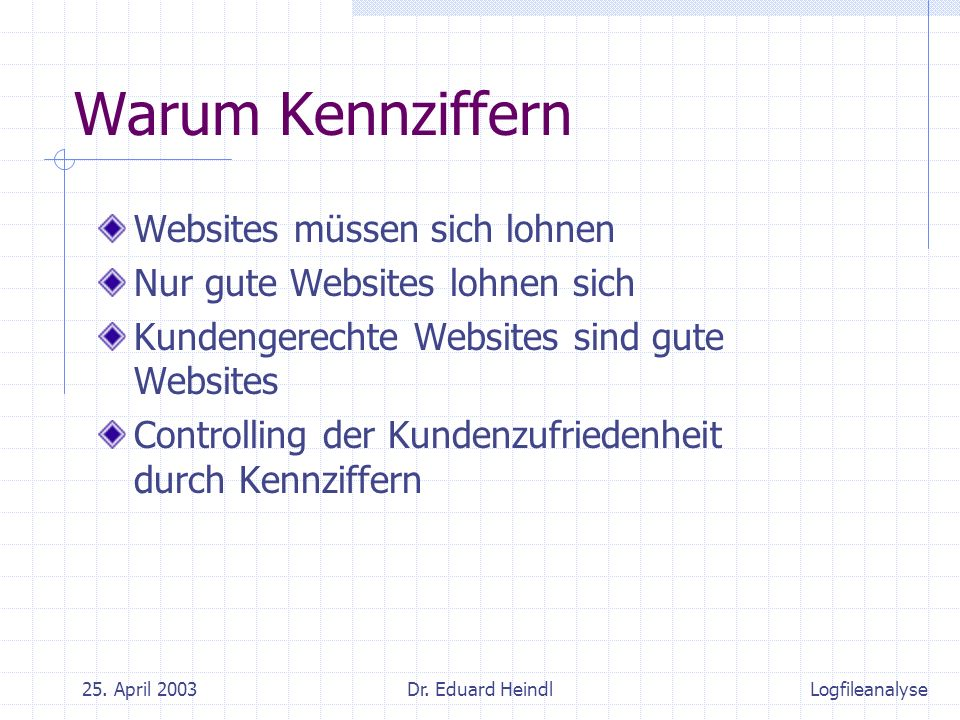 25.April 2003Dr. Eduard Heindl Webseitenqualität Auswertung Website Solarserver.de Zeitraum: 1.