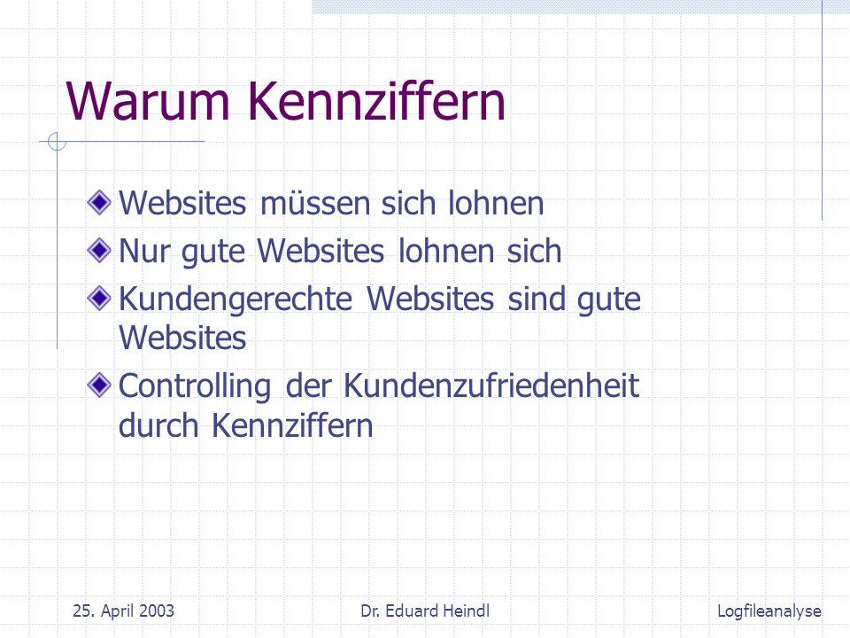 25. April 2003Dr. Eduard Heindl Warum Kennziffern Websites müssen sich lohnen Nur gute Websites lohnen sich Kundengerechte Websites sind gute Websites