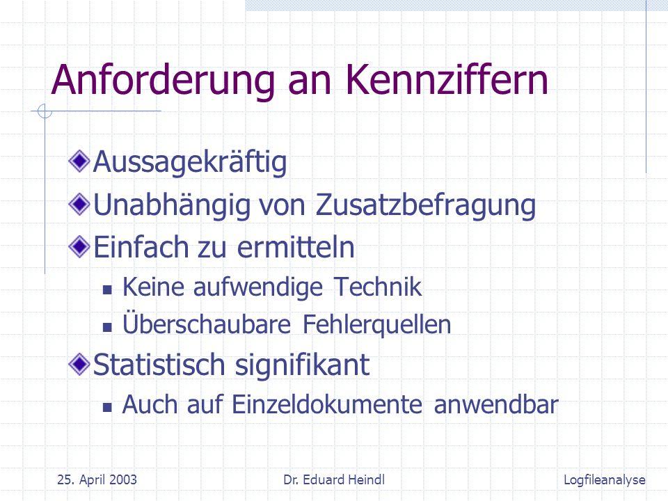 25. April 2003Dr. Eduard Heindl Anforderung an Kennziffern Aussagekräftig Unabhängig von Zusatzbefragung Einfach zu ermitteln Keine aufwendige Technik