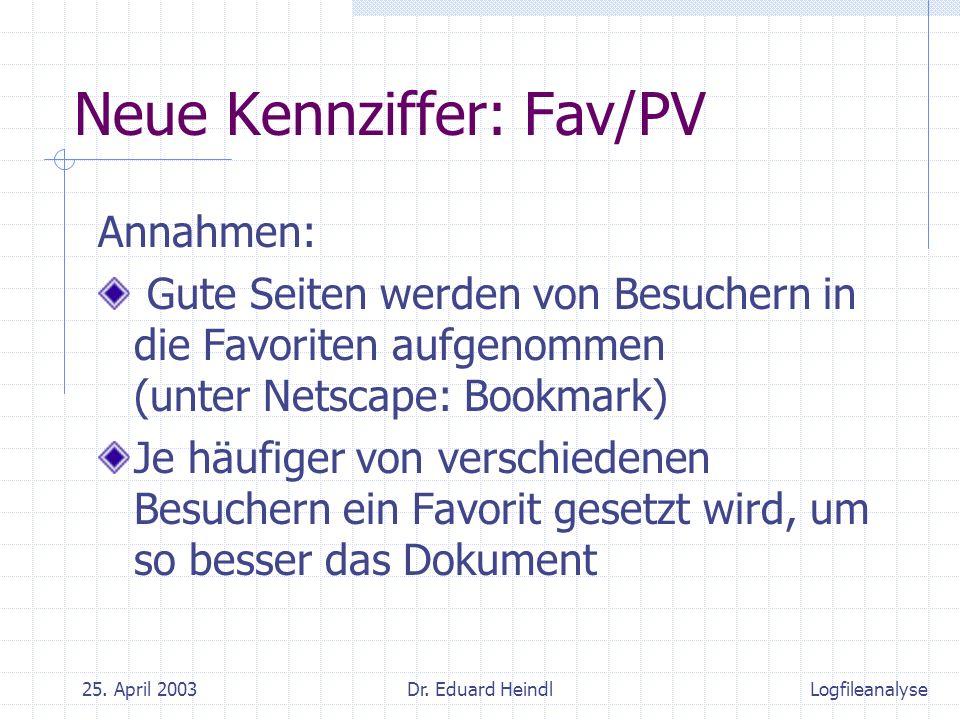 25. April 2003Dr. Eduard Heindl Neue Kennziffer: Fav/PV Annahmen: Gute Seiten werden von Besuchern in die Favoriten aufgenommen (unter Netscape: Bookm