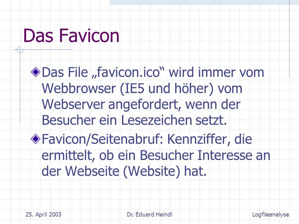25. April 2003Dr. Eduard Heindl Das Favicon Das File favicon.ico wird immer vom Webbrowser (IE5 und höher) vom Webserver angefordert, wenn der Besuche