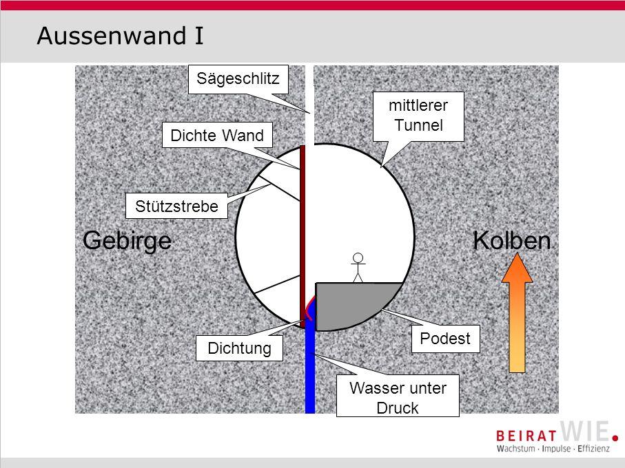Aussenwand I GebirgeKolben mittlerer Tunnel Podest Dichte Wand Stützstrebe Dichtung Wasser unter Druck Sägeschlitz