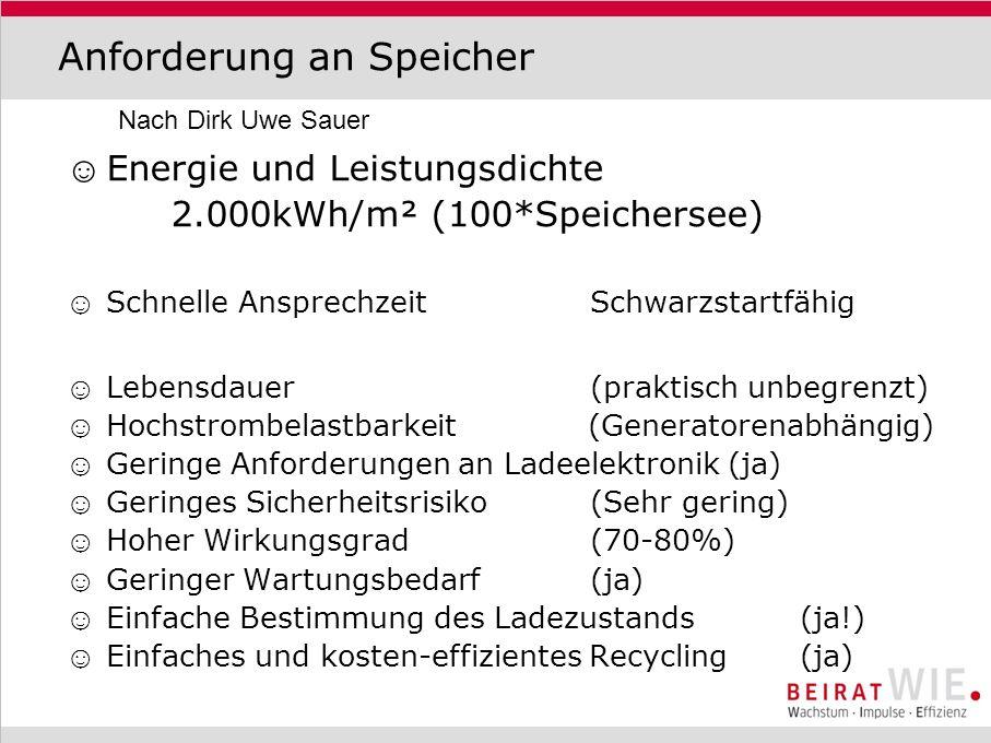 Anforderung an Speicher Energie und Leistungsdichte 2.000kWh/m² (100*Speichersee) Schnelle AnsprechzeitSchwarzstartfähig Lebensdauer(praktisch unbegre