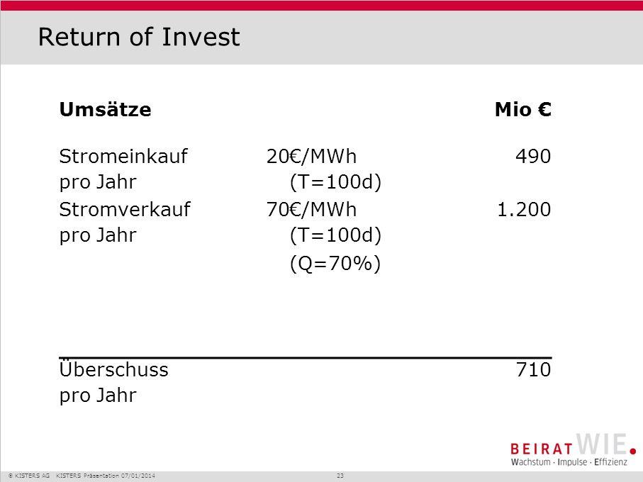 KISTERS AG KISTERS Präsentation 07/01/2014 23 Return of Invest UmsätzeMio Stromeinkauf pro Jahr 20 /MWh (T=100d) 490 Stromverkauf pro Jahr 70 /MWh (T=
