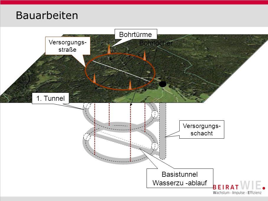 Bauarbeiten 1km Versorgungs- schacht Basistunnel Wasserzu -ablauf Versorgungs- straße Bohrtürme Bohrlöcher 1. Tunnel