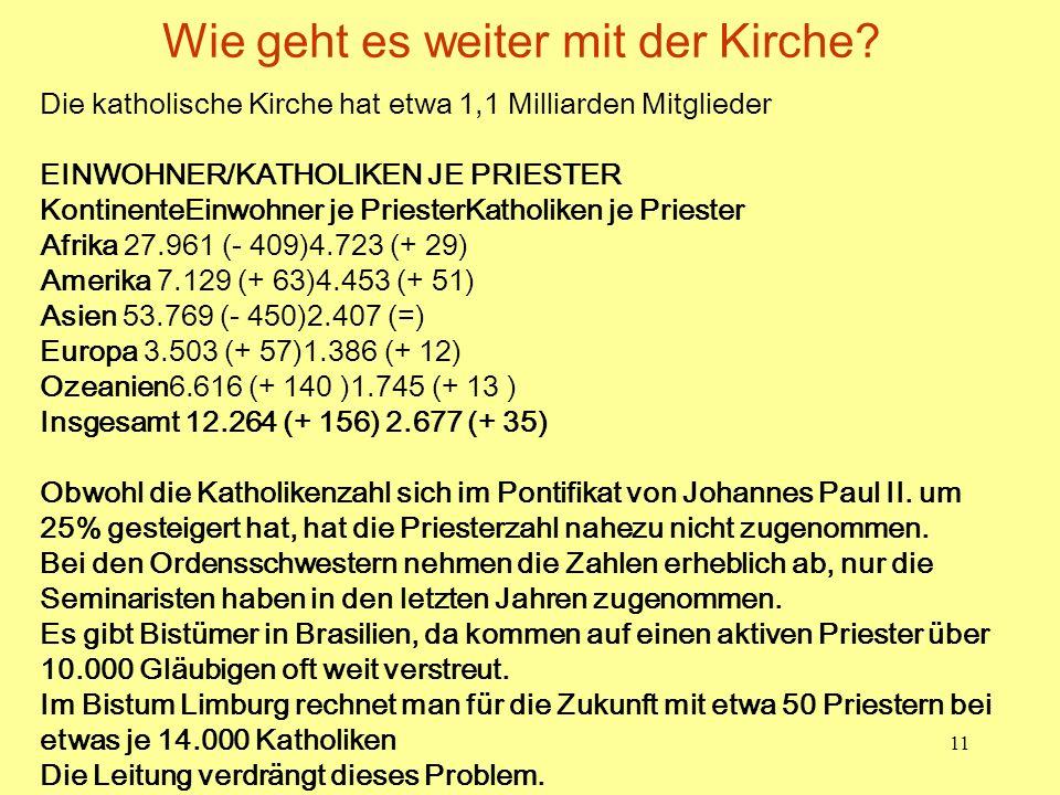 11 Wie geht es weiter mit der Kirche? Die katholische Kirche hat etwa 1,1 Milliarden Mitglieder EINWOHNER/KATHOLIKEN JE PRIESTER KontinenteEinwohner j