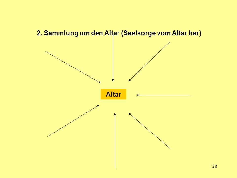 28 Altar 2. Sammlung um den Altar (Seelsorge vom Altar her)