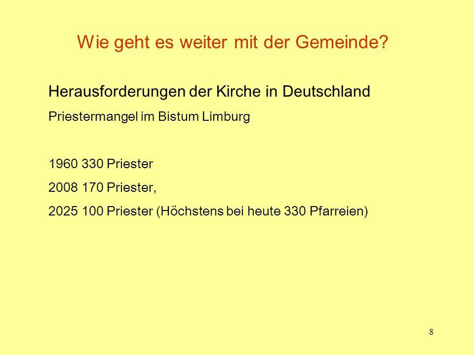 8 Wie geht es weiter mit der Gemeinde? Herausforderungen der Kirche in Deutschland Priestermangel im Bistum Limburg 1960 330 Priester 2008 170 Prieste