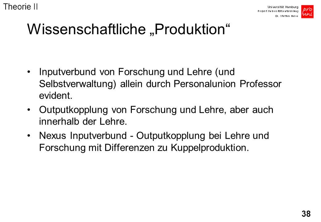 38 Wissenschaftliche Produktion Inputverbund von Forschung und Lehre (und Selbstverwaltung) allein durch Personalunion Professor evident. Outputkopplu