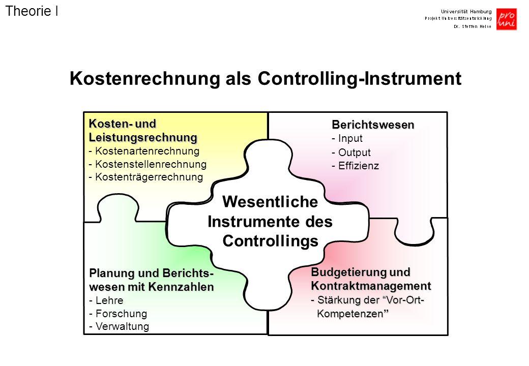 Kostenrechnung als Controlling-Instrument Kosten- und Leistungsrechnung - Kostenartenrechnung - Kostenstellenrechnung - Kostenträgerrechnung Berichtsw