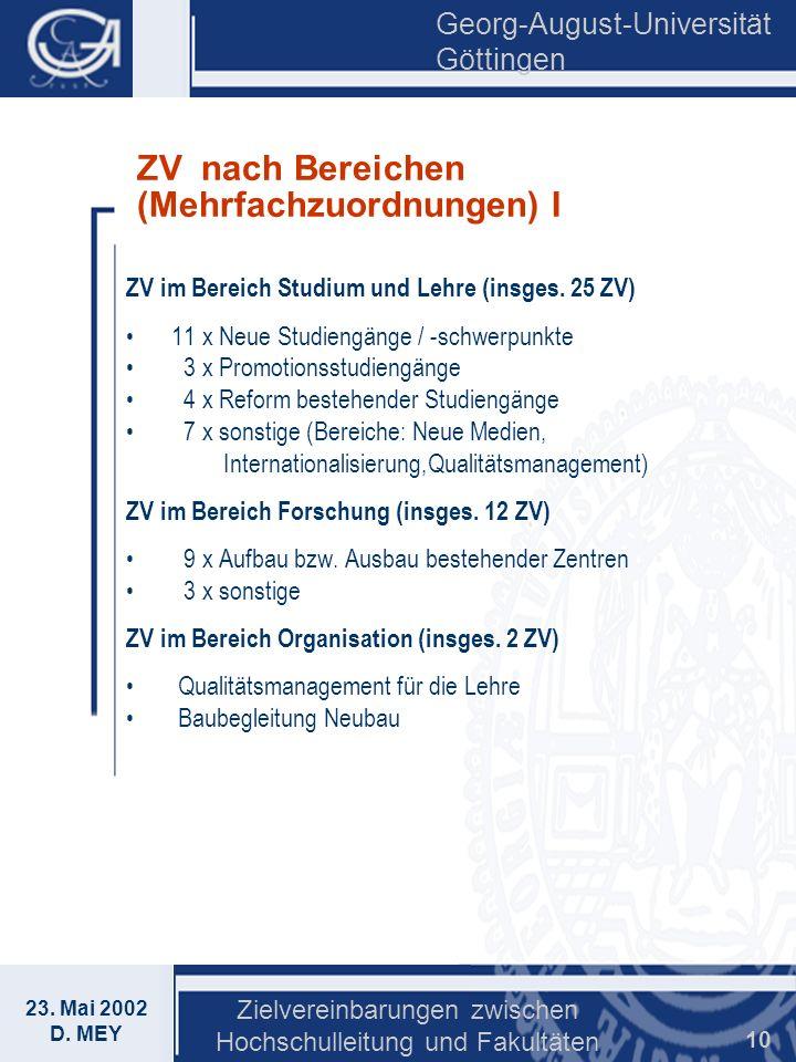 Georg-August-Universität Göttingen 23. Mai 2002 D. MEY Zielvereinbarungen zwischen Hochschulleitung und Fakultäten 10 ZV nach Bereichen (Mehrfachzuord
