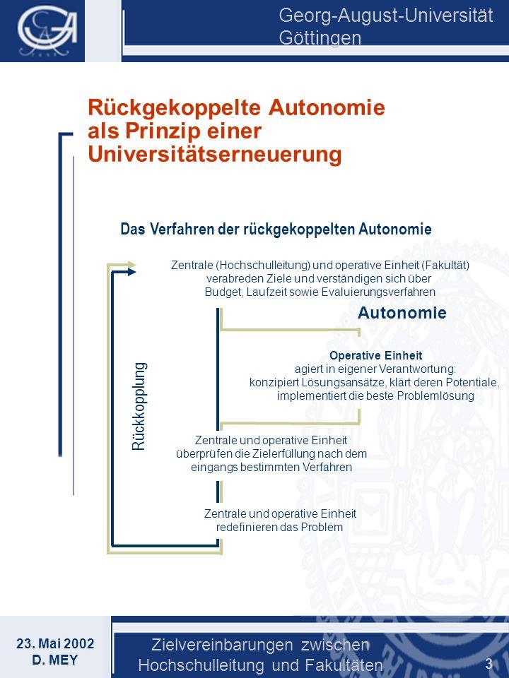 Georg-August-Universität Göttingen 23. Mai 2002 D. MEY Zielvereinbarungen zwischen Hochschulleitung und Fakultäten 3 Rückgekoppelte Autonomie als Prin