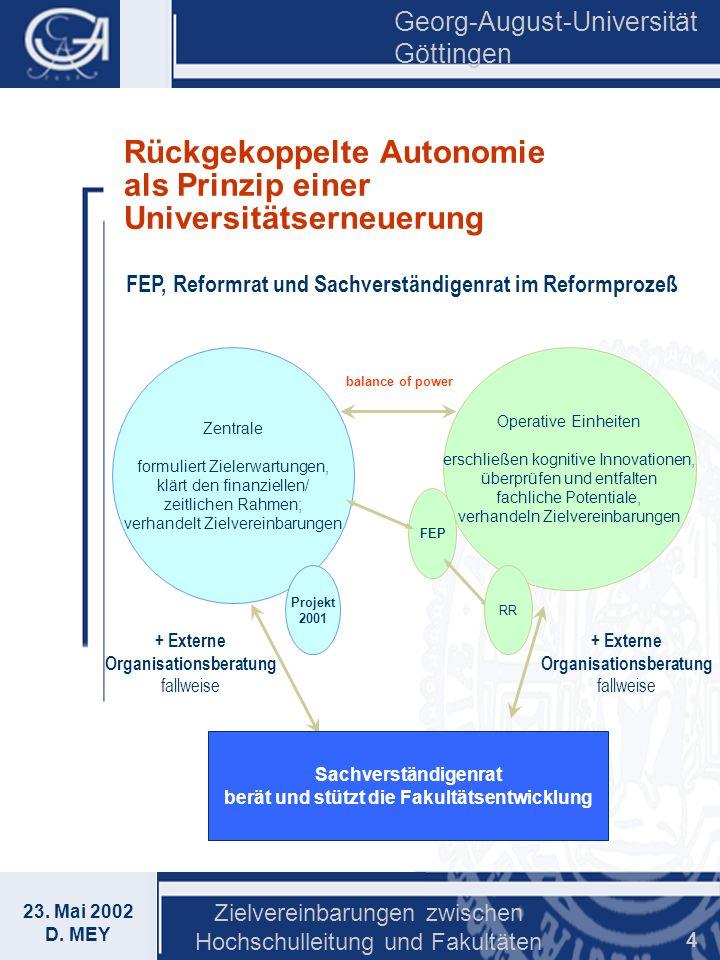Georg-August-Universität Göttingen 23. Mai 2002 D. MEY Zielvereinbarungen zwischen Hochschulleitung und Fakultäten 4 Rückgekoppelte Autonomie als Prin