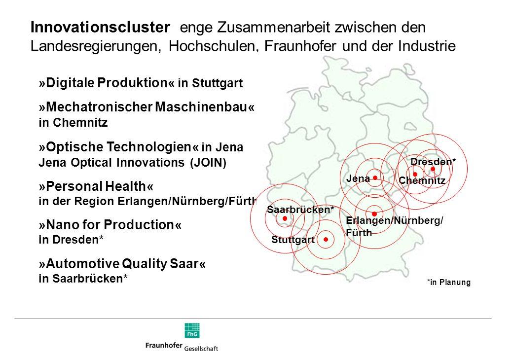 Kooperation mit der Industrie Kooperation mit Unternehmen neben Vertragsforschungsprojekten in Form von Kompetenz- und Anwendungszentren (z. B. openID