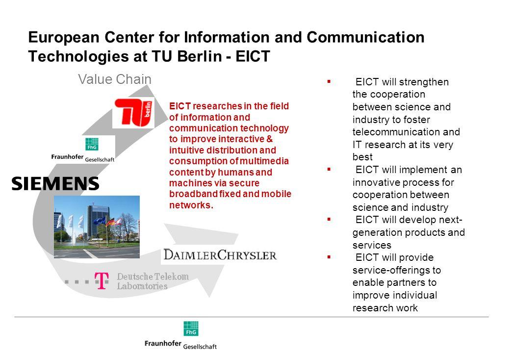 »Digitale Produktion« in Stuttgart »Mechatronischer Maschinenbau« in Chemnitz »Optische Technologien« in Jena Jena Optical Innovations (JOIN) »Persona
