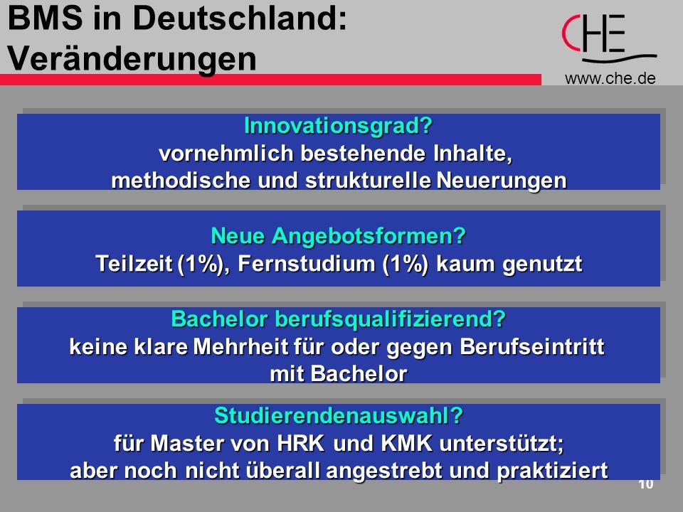 www.che.de 10 BMS in Deutschland: VeränderungenInnovationsgrad? vornehmlich bestehende Inhalte, methodische und strukturelle Neuerungen Innovationsgra