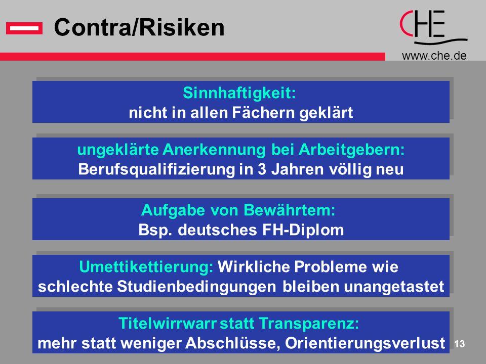 www.che.de 13 Contra/Risiken Aufgabe von Bewährtem: Bsp. deutsches FH-Diplom Aufgabe von Bewährtem: Bsp. deutsches FH-Diplom Titelwirrwarr statt Trans