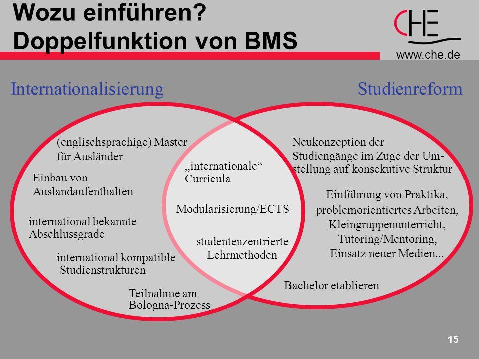 www.che.de 15 Wozu einführen? Doppelfunktion von BMS Neukonzeption der Studiengänge im Zuge der Um- stellung auf konsekutive Struktur Einführung von P