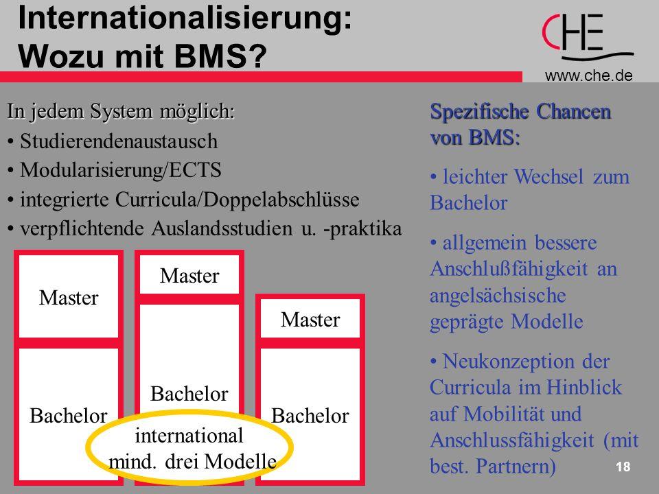 www.che.de 18 Internationalisierung: Wozu mit BMS? Bachelor Master Bachelor Master Bachelor international mind. drei Modelle In jedem System möglich: