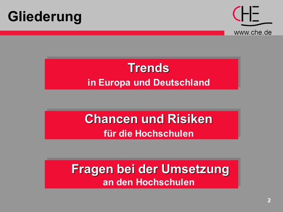 www.che.de 2 GliederungTrends in Europa und DeutschlandTrends Chancen und Risiken für die Hochschulen Chancen und Risiken für die Hochschulen Fragen bei der Umsetzung an den Hochschulen Fragen bei der Umsetzung an den Hochschulen