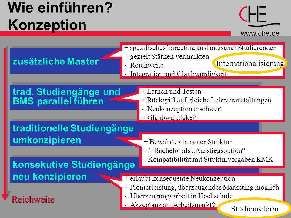 www.che.de 20 traditionelle Studiengänge umkonzipieren traditionelle Studiengänge umkonzipieren konsekutive Studiengänge neu konzipieren konsekutive S