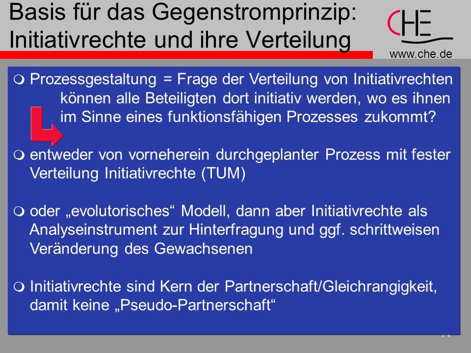 www.che.de 14 Basis für das Gegenstromprinzip: Initiativrechte und ihre Verteilung Prozessgestaltung = Frage der Verteilung von Initiativrechten könne