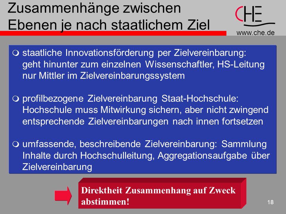 www.che.de 18 Zusammenhänge zwischen Ebenen je nach staatlichem Ziel staatliche Innovationsförderung per Zielvereinbarung: geht hinunter zum einzelnen