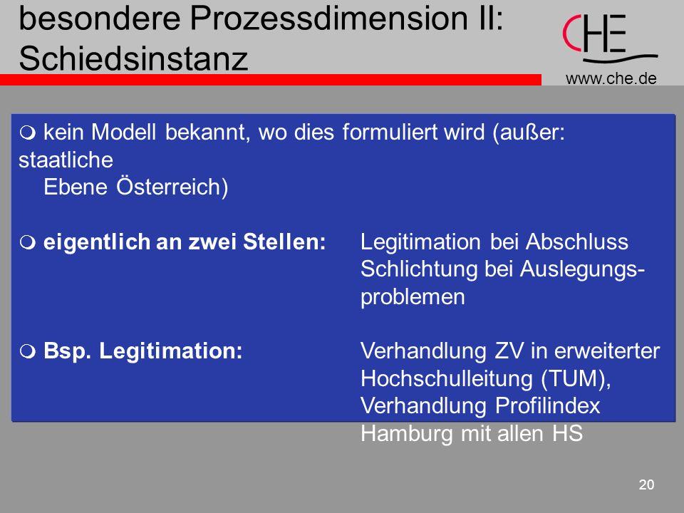 www.che.de 20 besondere Prozessdimension II: Schiedsinstanz kein Modell bekannt, wo dies formuliert wird (außer: staatliche Ebene Österreich) eigentli