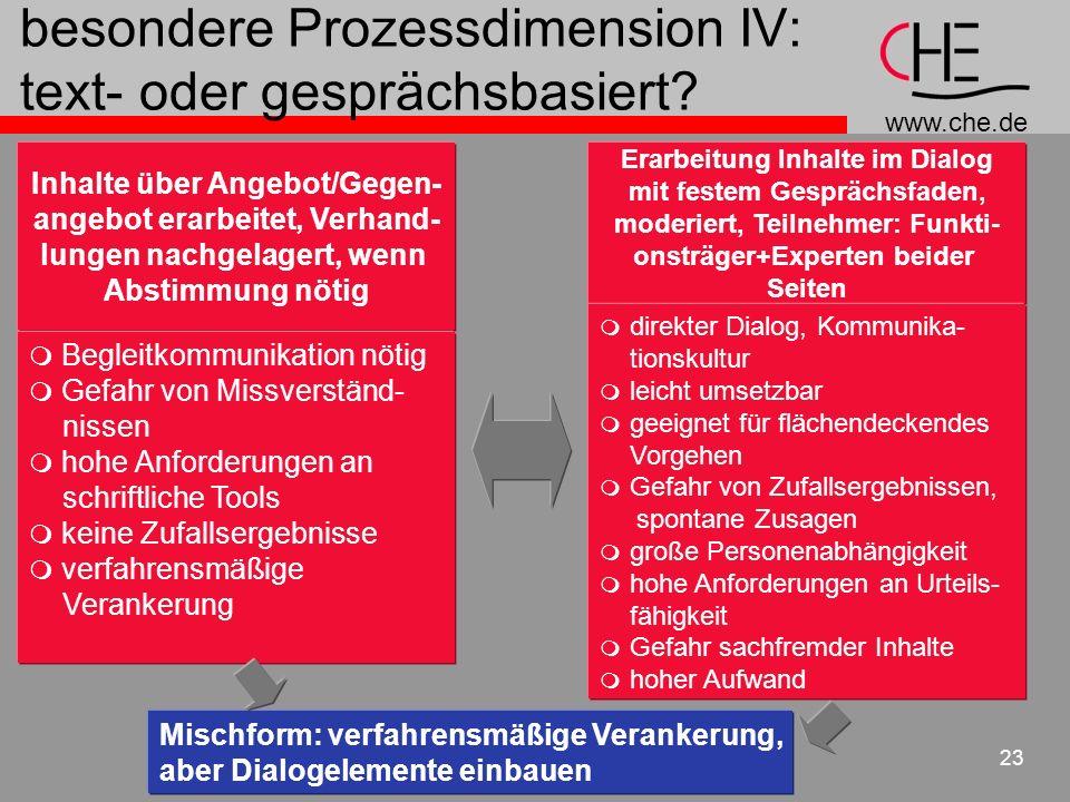 www.che.de 23 besondere Prozessdimension IV: text- oder gesprächsbasiert? Inhalte über Angebot/Gegen- angebot erarbeitet, Verhand- lungen nachgelagert