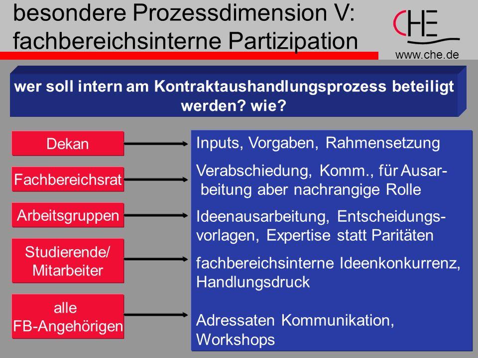 www.che.de 24 wer soll intern am Kontraktaushandlungsprozess beteiligt werden? wie? Dekan Fachbereichsrat Arbeitsgruppen Studierende/ Mitarbeiter alle