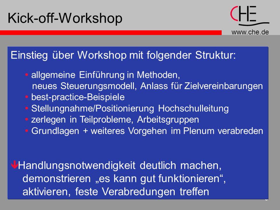 www.che.de 6 Kick-off-Workshop Einstieg über Workshop mit folgender Struktur: allgemeine Einführung in Methoden, neues Steuerungsmodell, Anlass für Zi