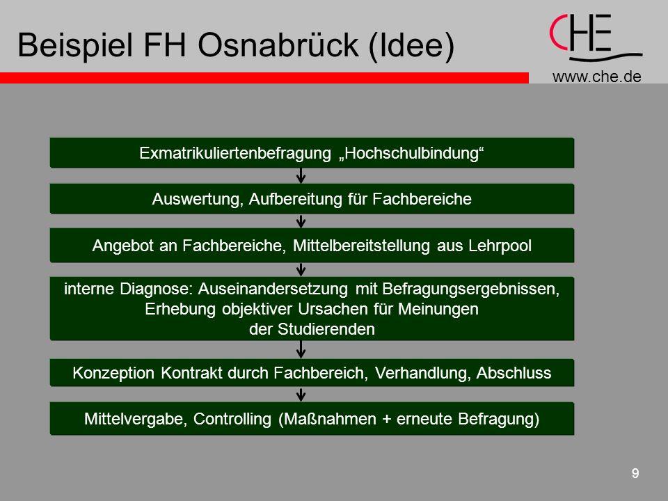 www.che.de 9 Beispiel FH Osnabrück (Idee) Exmatrikuliertenbefragung Hochschulbindung Auswertung, Aufbereitung für Fachbereiche Angebot an Fachbereiche