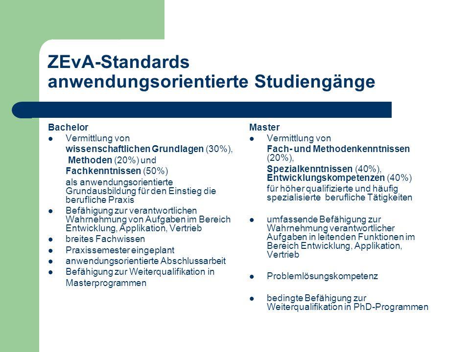 ZEvA-Standards anwendungsorientierte Studiengänge Bachelor Vermittlung von wissenschaftlichen Grundlagen (30%), Methoden (20%) und Fachkenntnissen (50