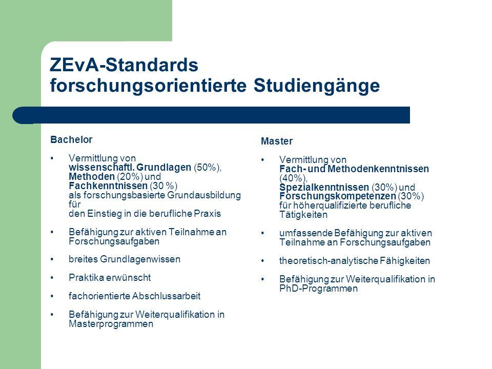 ZEvA-Standards forschungsorientierte Studiengänge Bachelor Vermittlung von wissenschaftl. Grundlagen (50%), Methoden (20%) und Fachkenntnissen (30 %)