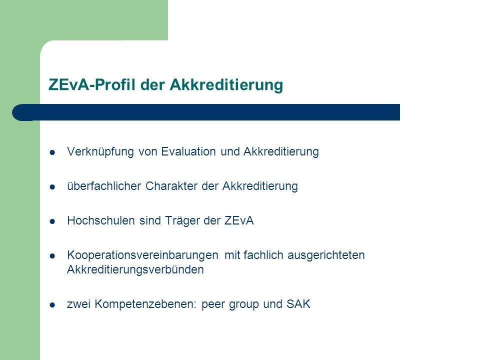 ZEvA-Profil der Akkreditierung Verknüpfung von Evaluation und Akkreditierung überfachlicher Charakter der Akkreditierung Hochschulen sind Träger der Z