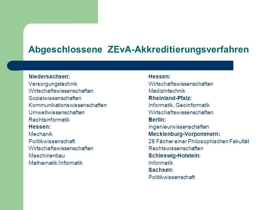 Abgeschlossene ZEvA-Akkreditierungsverfahren Niedersachsen: Versorgungstechnik Wirtschaftswissenschaften Sozialwissenschaften Kommunikationswissenscha