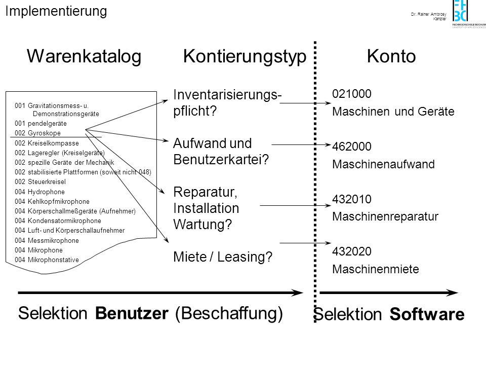 Dr.Rainer Ambrosy Kanzler Selektion Software 001 Gravitationsmess- u.