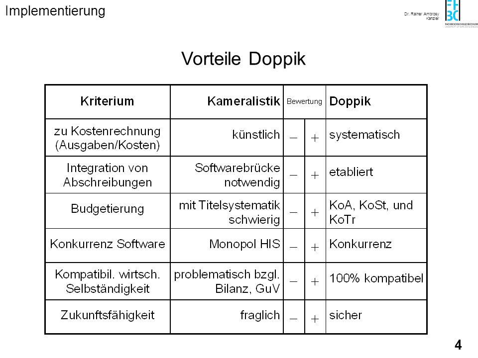 Dr. Rainer Ambrosy Kanzler 4 Vorteile Doppik Implementierung