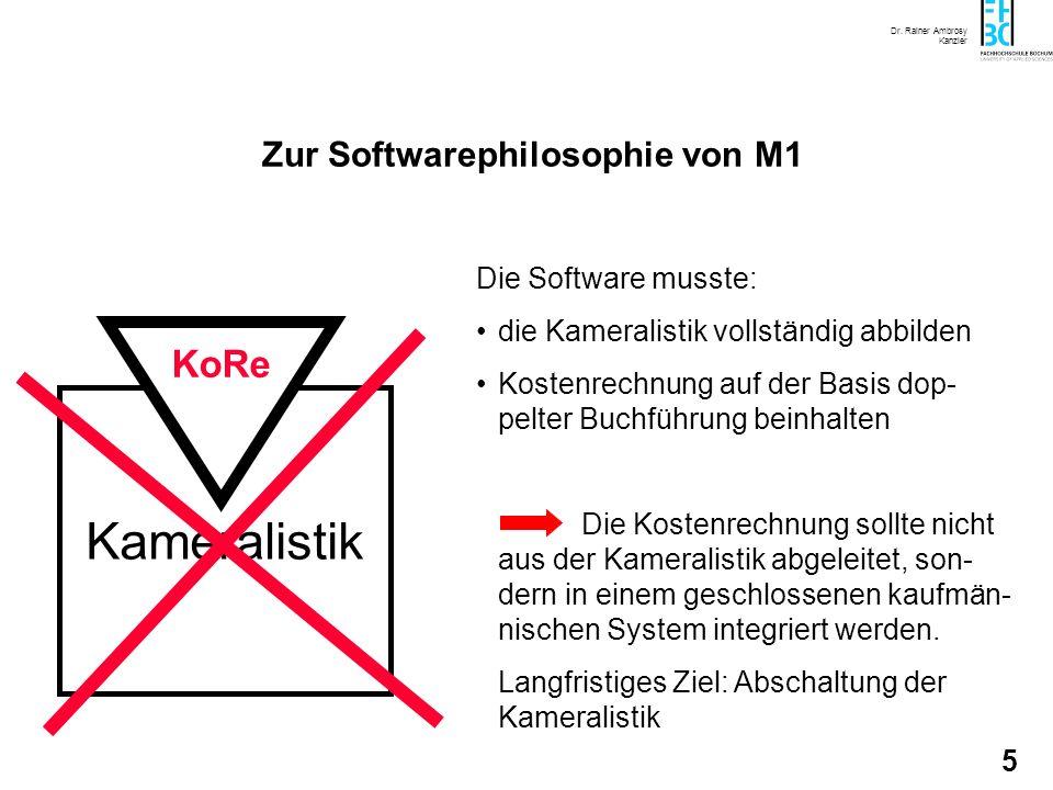 Dr. Rainer Ambrosy Kanzler 5 Zur Softwarephilosophie von M1 Kameralistik KoRe Die Software musste: die Kameralistik vollständig abbilden Kostenrechnun