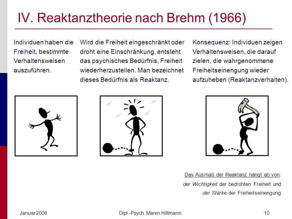 Dipl.-Psych. Maren HiltmannJanuar 200610 IV. Reaktanztheorie nach Brehm (1966) Das Ausmaß der Reaktanz hängt ab von: der Wichtigkeit der bedrohten Fre