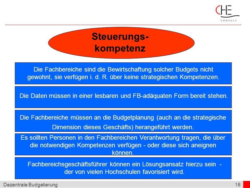 16Dezentrale Budgetierung Steuerungs- kompetenz Steuerungsziele kritische Masse vorhanden? Die Fachbereiche sind die Bewirtschaftung solcher Budgets n
