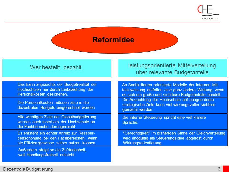 6Dezentrale Budgetierung Reformidee Wer bestellt, bezahlt. leistungsorientierte Mittelverteilung über relevante Budgetanteile Das kann angesichts der