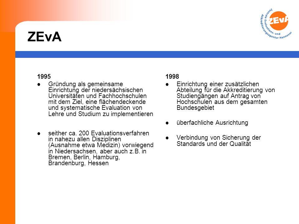 ZEvA 1995 Gründung als gemeinsame Einrichtung der niedersächsischen Universitäten und Fachhochschulen mit dem Ziel, eine flächendeckende und systematische Evaluation von Lehre und Studium zu implementieren seither ca.